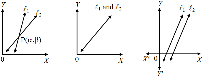 graphical-method-1.png