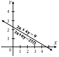 graphical-method-3.png
