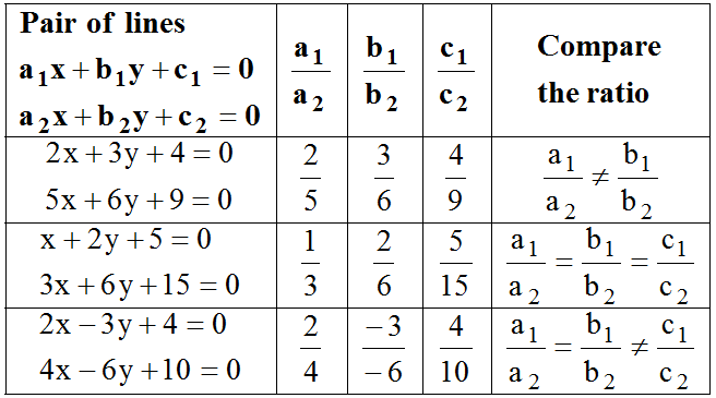 graphical-method-6.png
