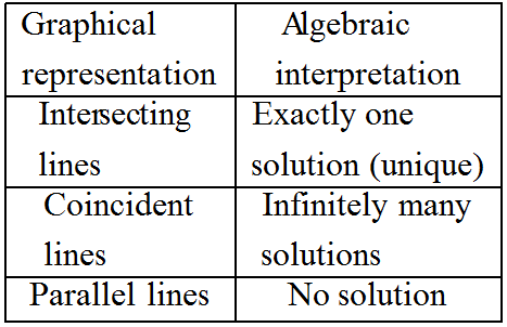 graphical-method-7.png