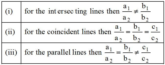 graphical-method-8.png