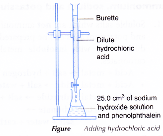 sodium hydroxide and hydrochloric acid temperature change Reactions and temperature changes  sodium hydroxide solution is poured into  a beaker of hydrochloric acid which contains a thermometer showing room.